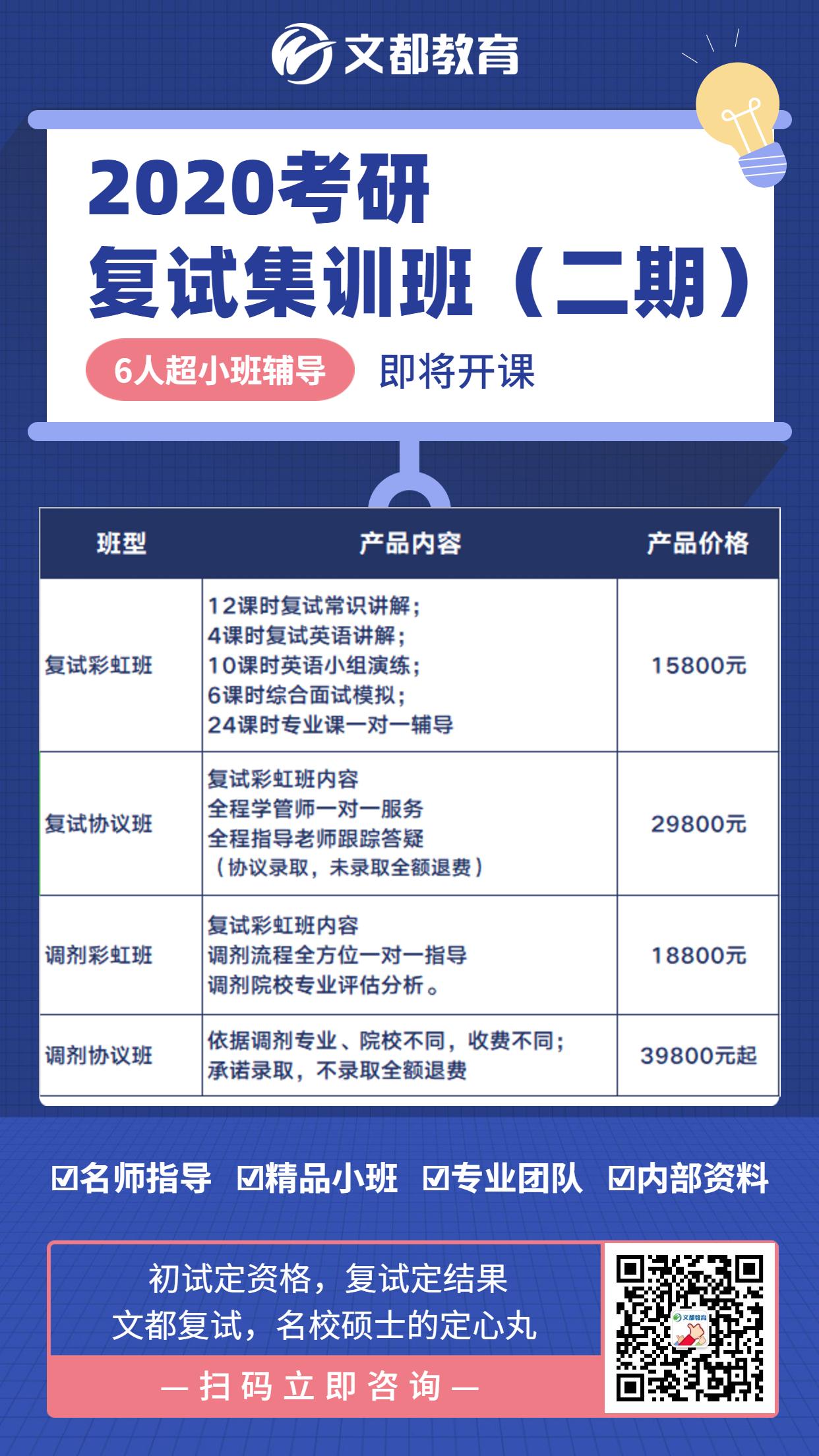 20考研复试集训班_广东世纪文都